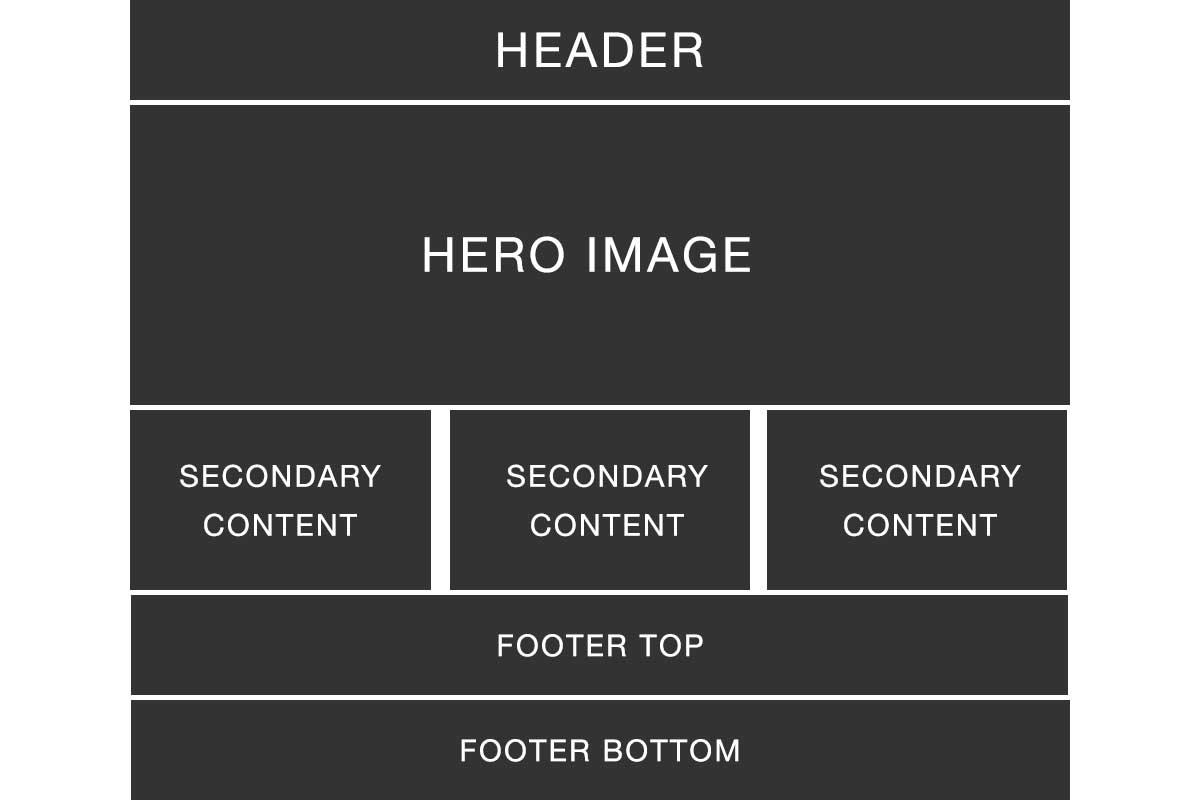 drupal fieldable panels example