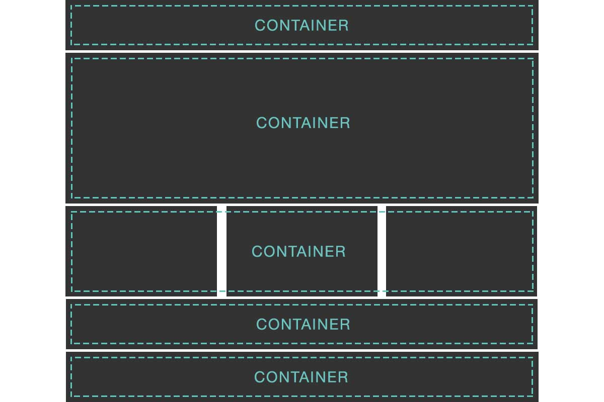 Drupal layout example container correct