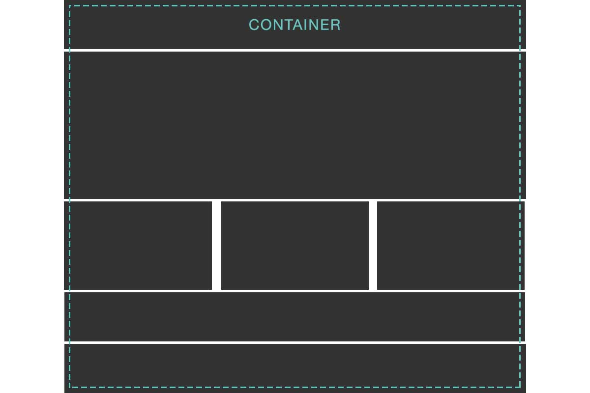 Drupal layout example container incorrect